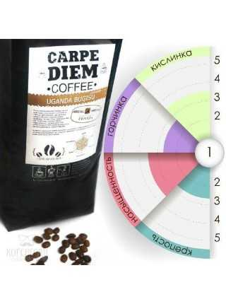 Кофе арабика Уганда Бугису 100% Arabica